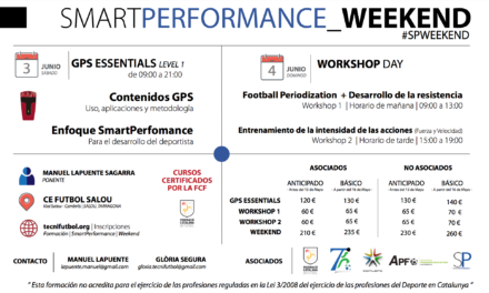 Smart performance weekend