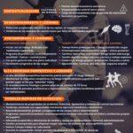 Infografía Lesiones Revista Especial (Estudio Covid19)