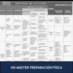 """Vídeo resumen """"Estructura Condicional del juego"""" – Marcos Chena"""